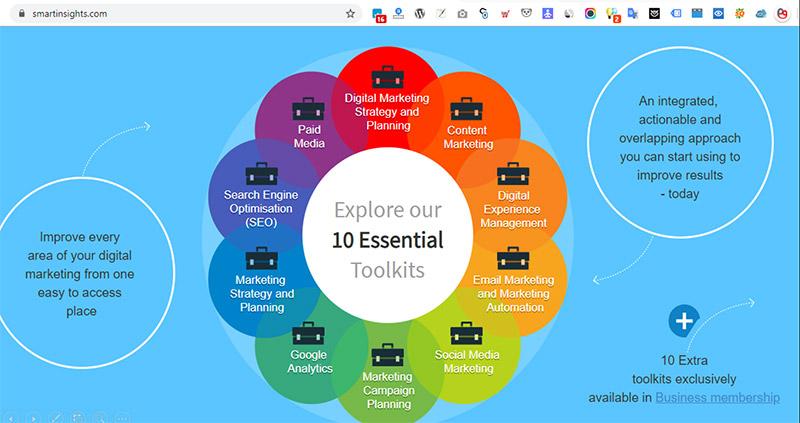 ابزارهای دیجیتال مارکتینگ در سایت اسمارت اینسایت
