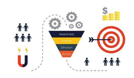 تعریف نرخ تبدیل و بیان اهمیت آن