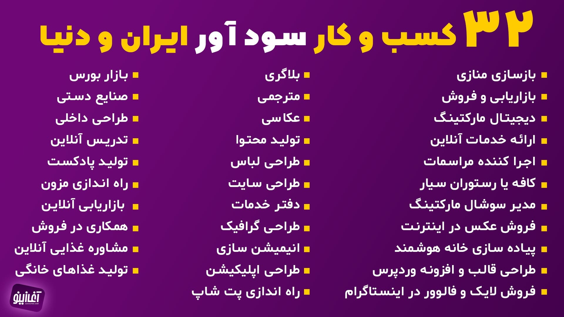 کسب و کار های جدید و پرسود در ایران و دنیا