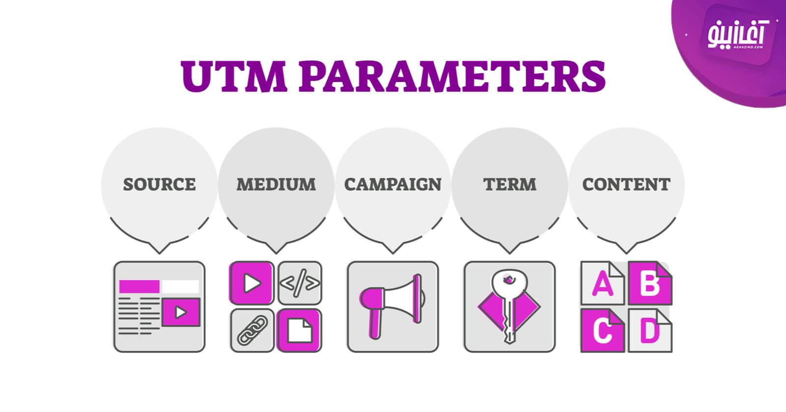 utm parameter